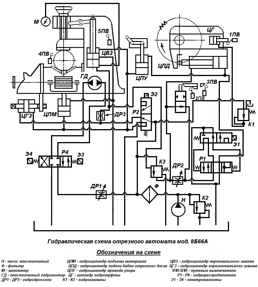 Электрическая схема отрезной машинки