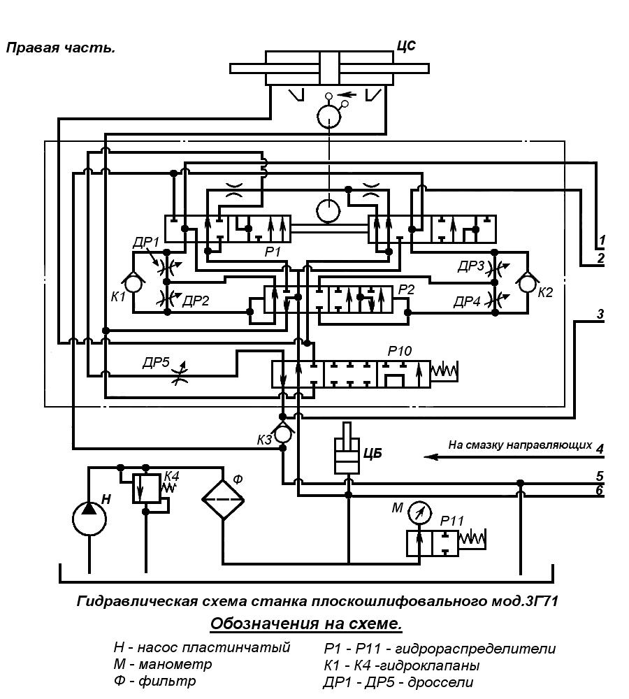 Кинематическая схема плоскошлифовального станка 3б722.